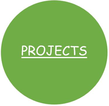 Circle Projects